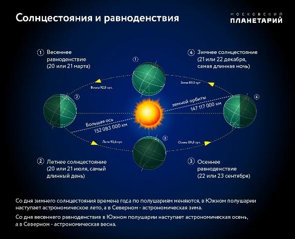 solstice-5