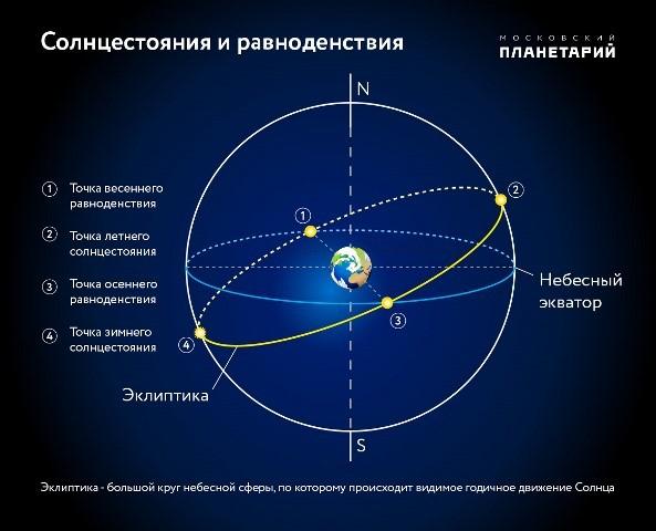 solstice-6